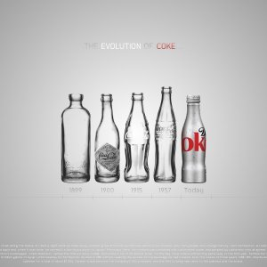 CocaCola Bottles wallpaper